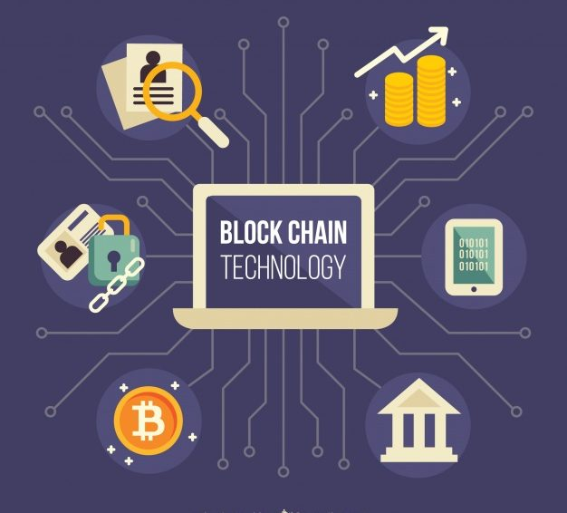 Blockchain Impact on Business